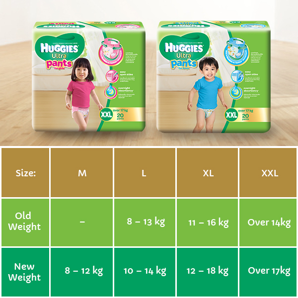 Size chart for Huggies